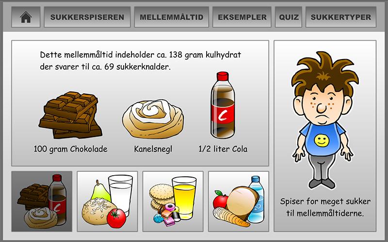 Sukkerspiserne: Projekt om sukker i fødevarer.